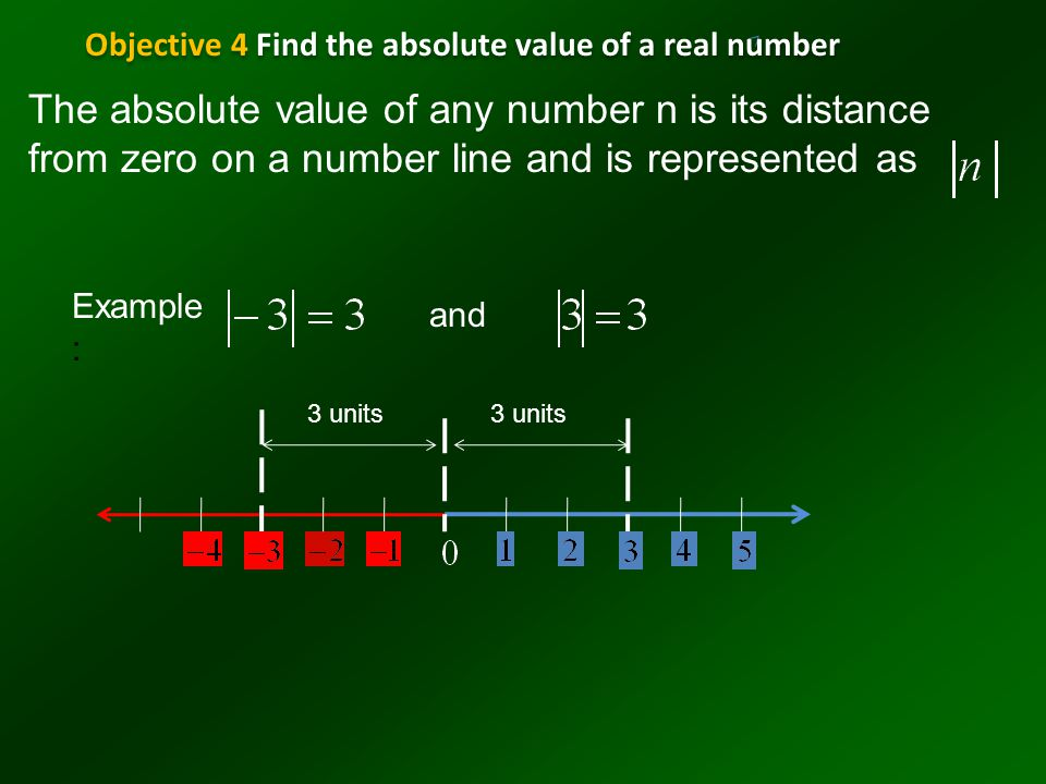 The absolute value of any number n is its distance from zero on a number line and is represented as Example : and 3 units Objective 4 Find the absolut