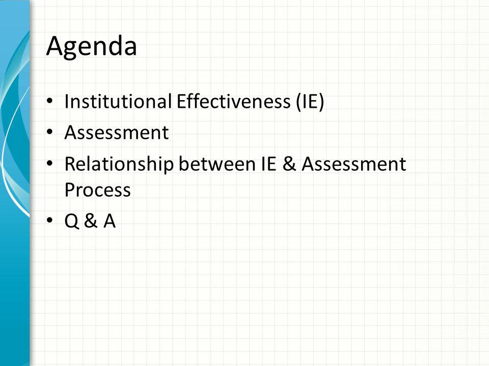 Agenda Institutional Effectiveness (IE) Assessment Relationship between IE & Assessment Process Q & A