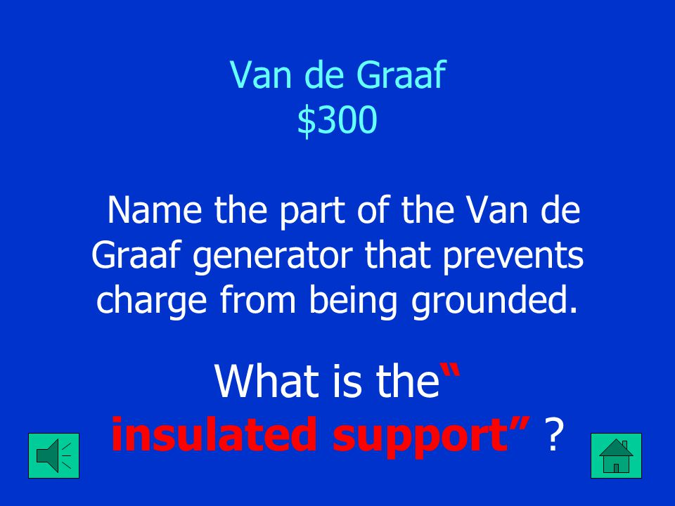"Van de graaf $200 It is the rule of charge why a person's hair rises while touching a Van der Graaf Generator. What is ""like charges repel"" ?"