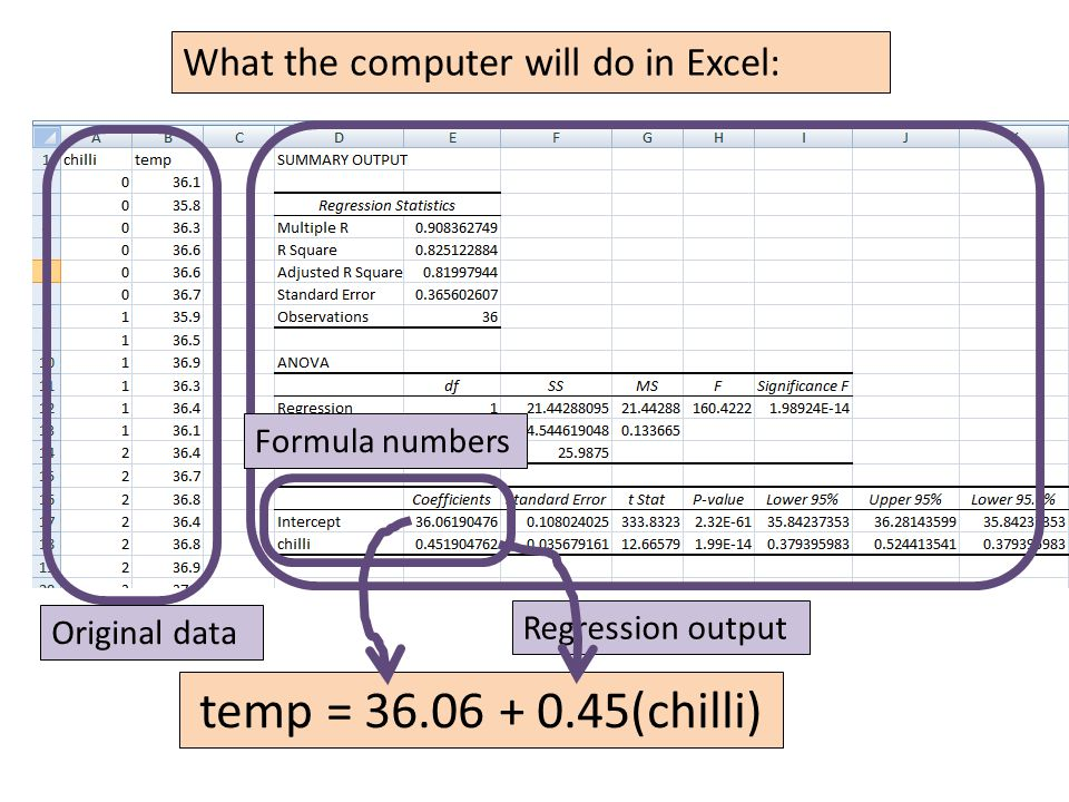 What the computer will do in Excel: Original data Regression output Formula numbers temp = 36.06 + 0.45(chilli)