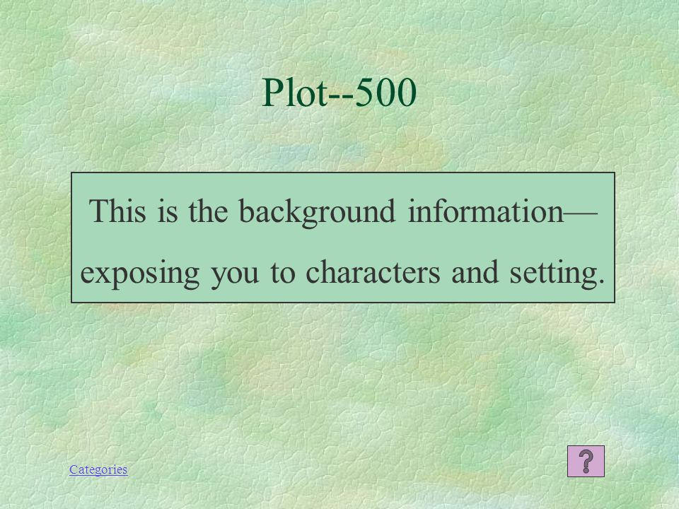 Categories What is resolution Plot-400