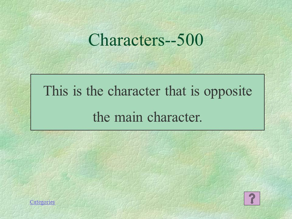 Categories What is a flat character Characters 400