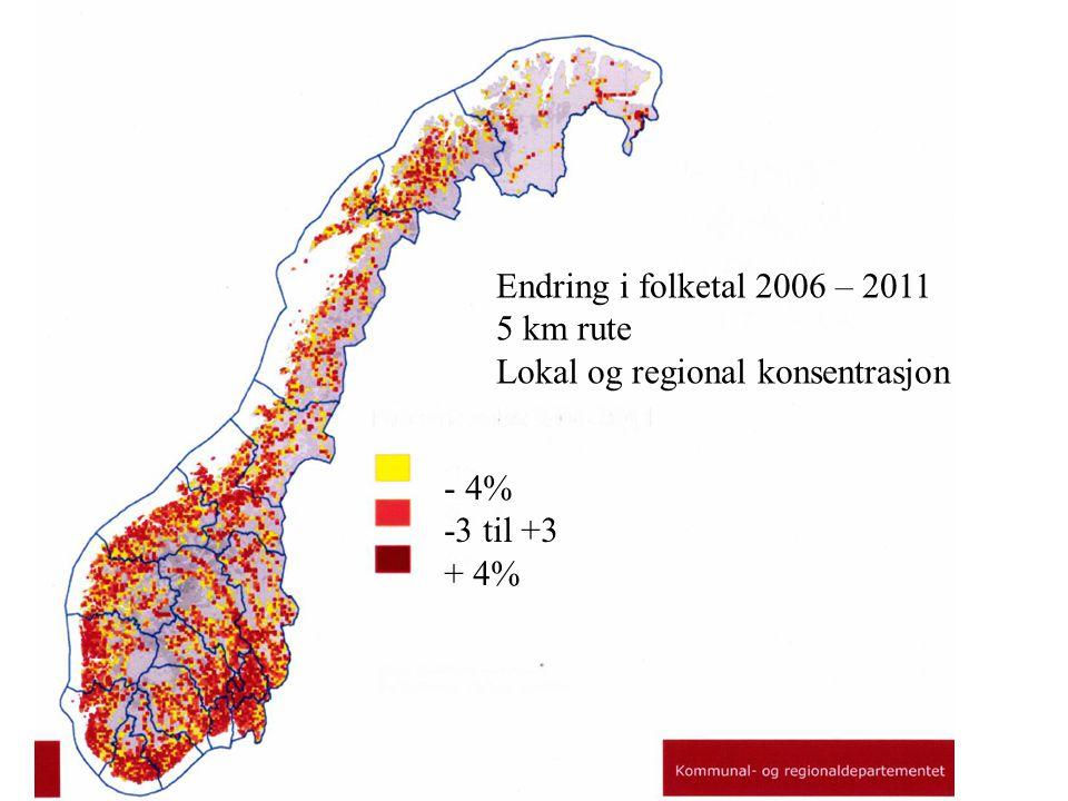 - 4% -3 til +3 + 4% Endring i folketal 2006 – 2011 5 km rute Lokal og regional konsentrasjon