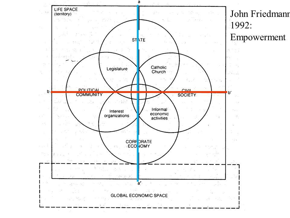 John Friedmann, 1992: Empowerment
