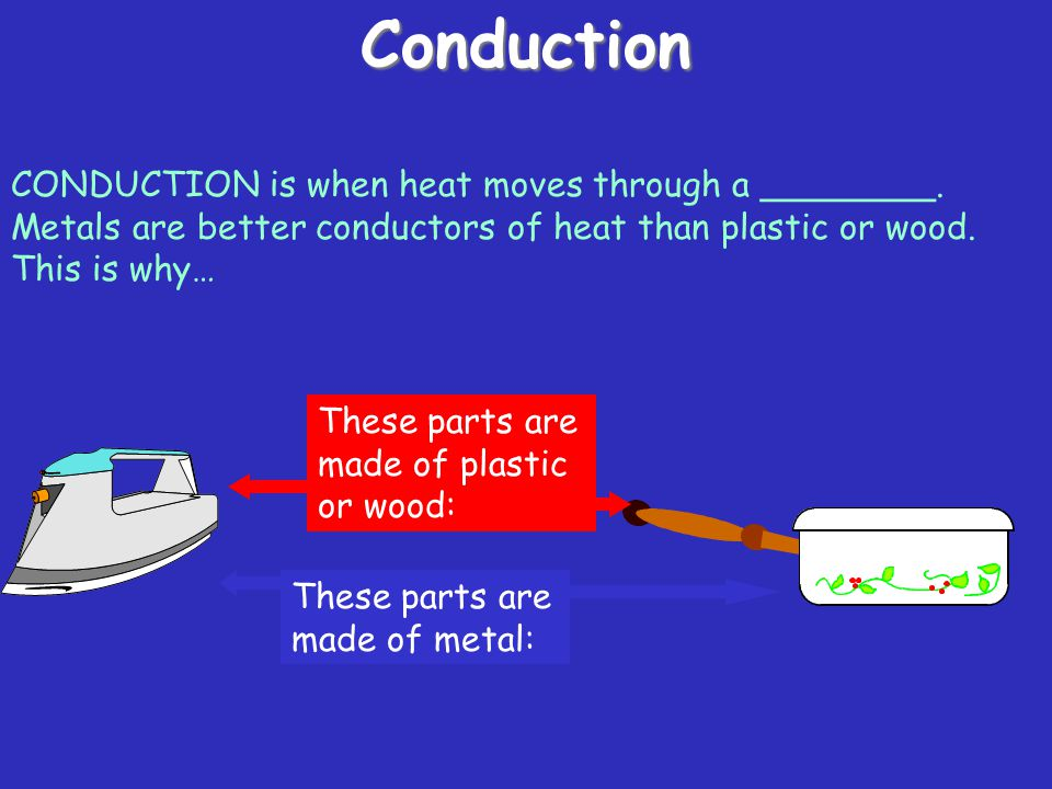 Conduction In this experiment we saw that liquid water is a poor conductor of heat.