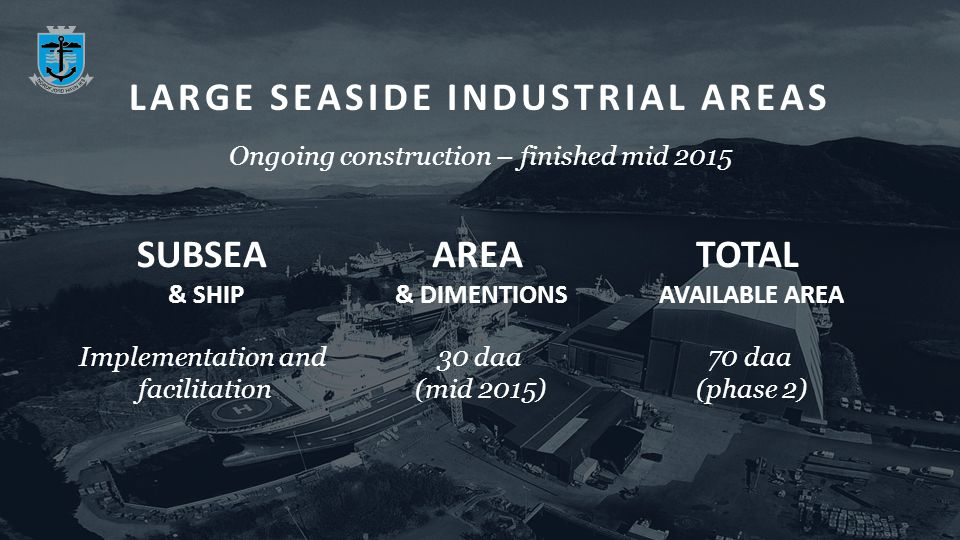 LARGE SEASIDE INDUSTRIAL AREAS Ongoing construction – finished mid 2015 SUBSEA & SHIP Implementation and facilitation AREA & DIMENTIONS 30 daa (mid 2015) TOTAL AVAILABLE AREA 70 daa (phase 2)