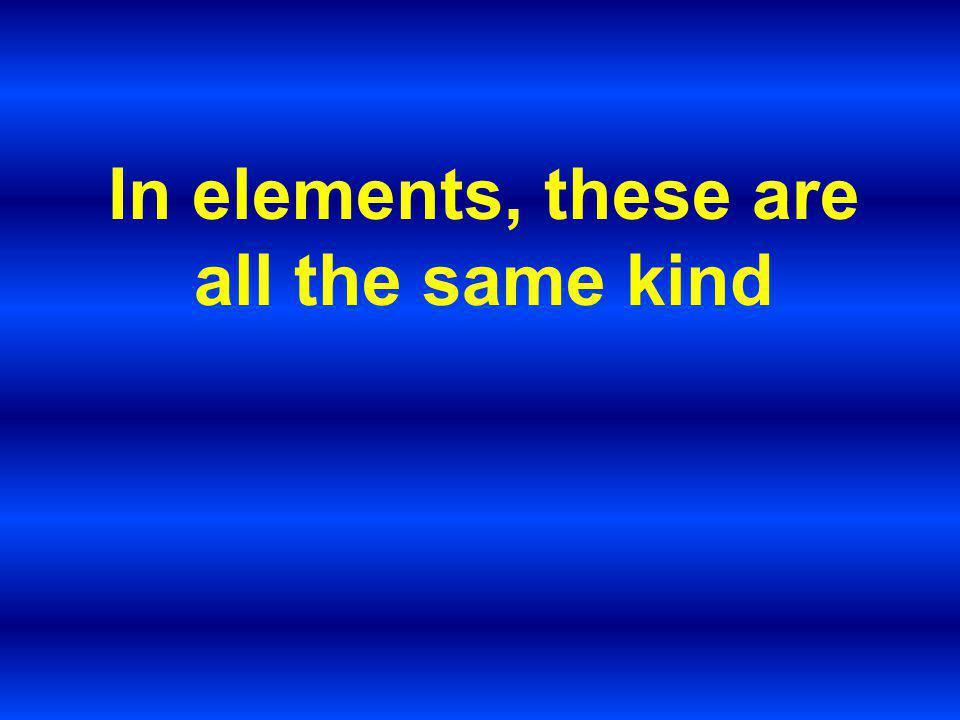 . Kinetic Theory of Matter