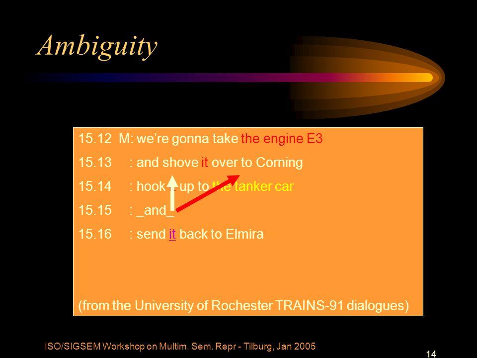 ISO/SIGSEM Workshop on Multim. Sem.