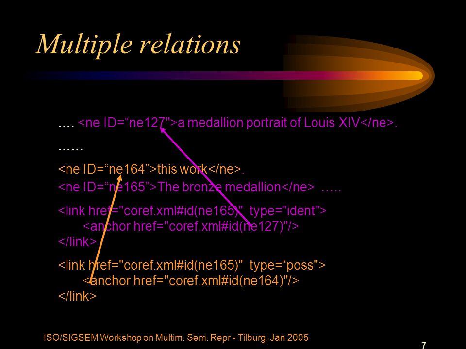 ISO/SIGSEM Workshop on Multim. Sem. Repr - Tilburg, Jan 2005 7 Multiple relations ….