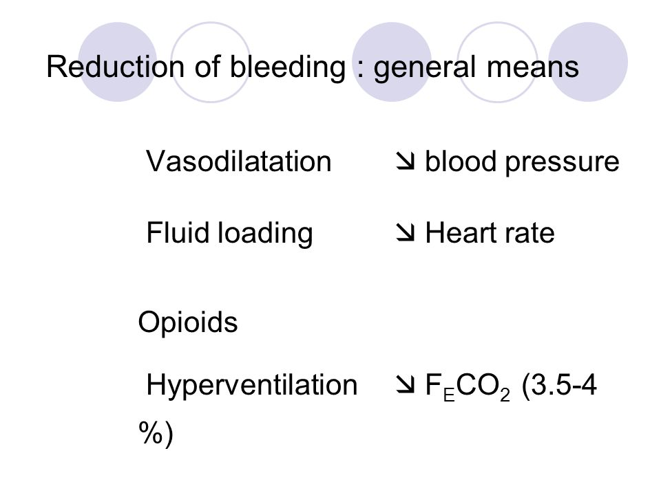 Reduction of bleeding : general means Vasodilatation  blood pressure Fluid loading  Heart rate Opioids Hyperventilation  F E CO 2 (3.5-4 %)