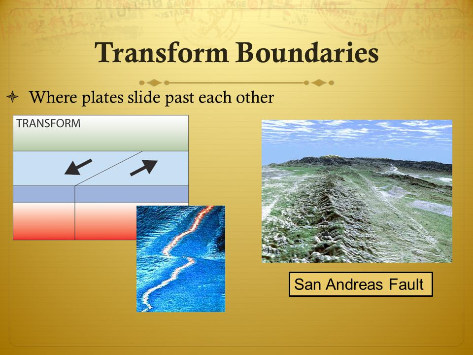  Where plates slide past each other Transform Boundaries San Andreas Fault