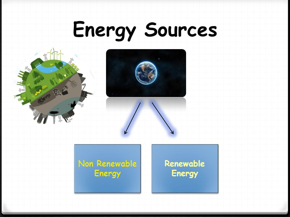 There is no End Part 2 Energy Sources