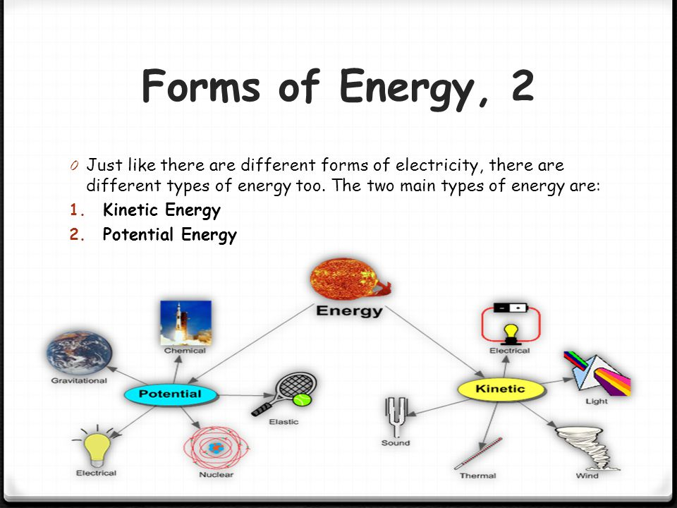 """Solar Energy 0 Definition: """"Solar"""" is the Latin word for """"sun"""" – and it's a powerful source of energy. In fact, the sunlight that shines on the Earth"""