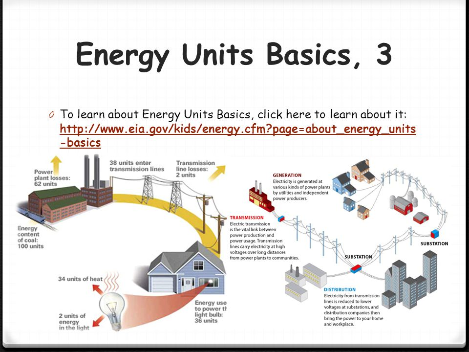 Kinetic, Potential Energy Kinetic Energy 0 Kinetic Energy is energy that is in motion. Moving water and wind are good examples of kinetic energy. Elec