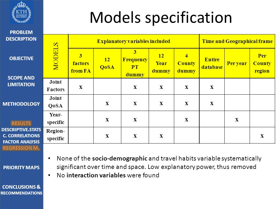 Models specification MODELS Explanatory variables includedTime and Geographical frame 3 factors from FA 12 QoSA 3 Frequency PT dummy 12 Year dummy 4 County dummy Entire database Per year Per County region Joint Factors x xxxx Joint QoSA xxxxx Year- specific xx x x Region- specific xxx x None of the socio-demographic and travel habits variable systematically significant over time and space.