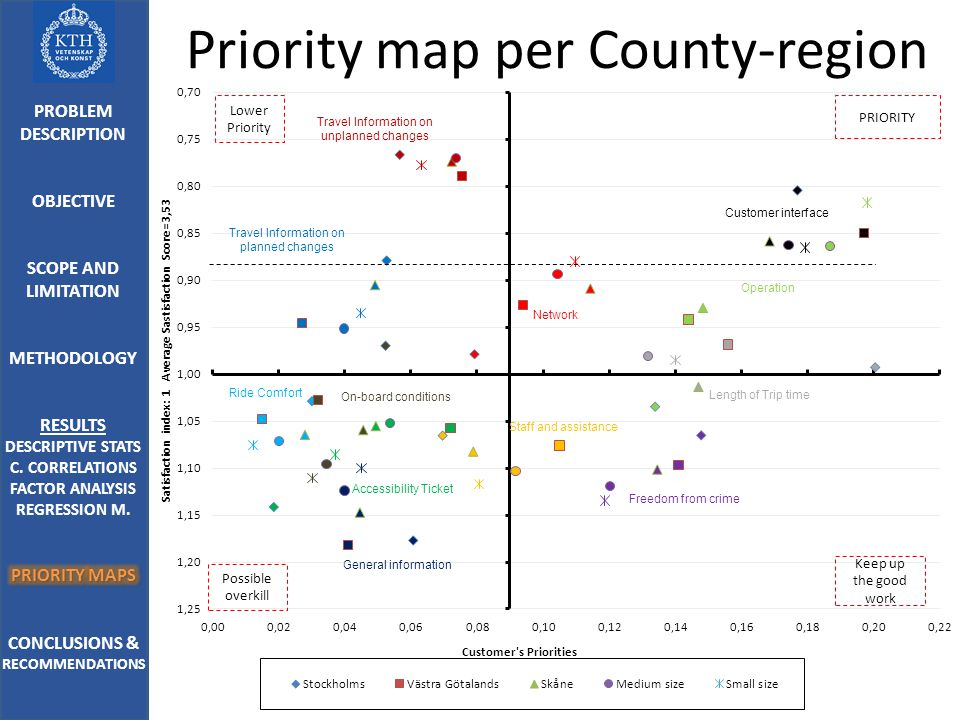 Priority map per County-region