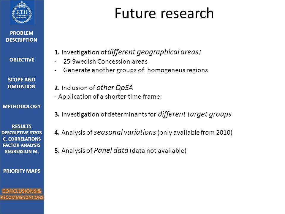 Future research 1.