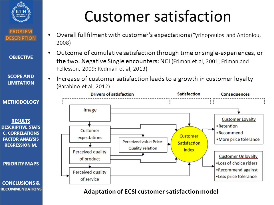 Customer satisfaction Overall fullfilment with customer's expectations (Tyrinopoulos and Antoniou, 2008) Outcome of cumulative satisfaction through time or single-experiences, or the two.