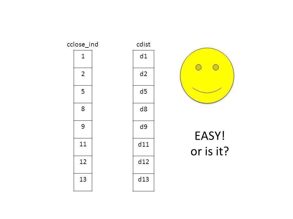1 2 5 8 9 11 12 13 cclose_ind cdist EASY! or is it d1 d2 d5 d8 d9 d11 d12 d13