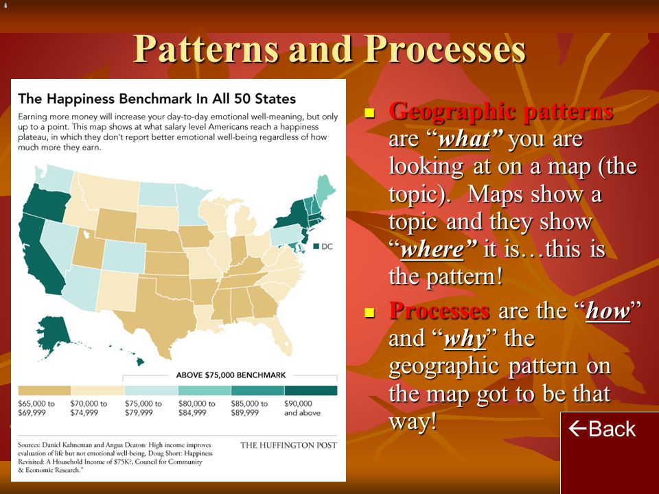 Patterns and Processes Geographic patterns are what you are looking at on a map (the topic).
