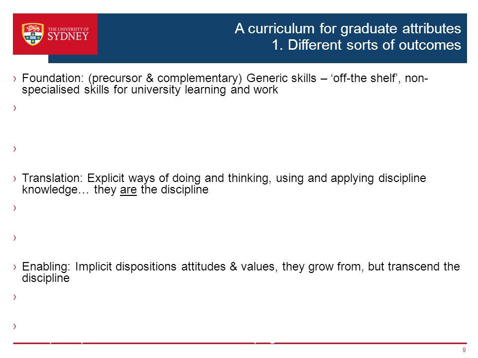 A curriculum for graduate attributes 1.