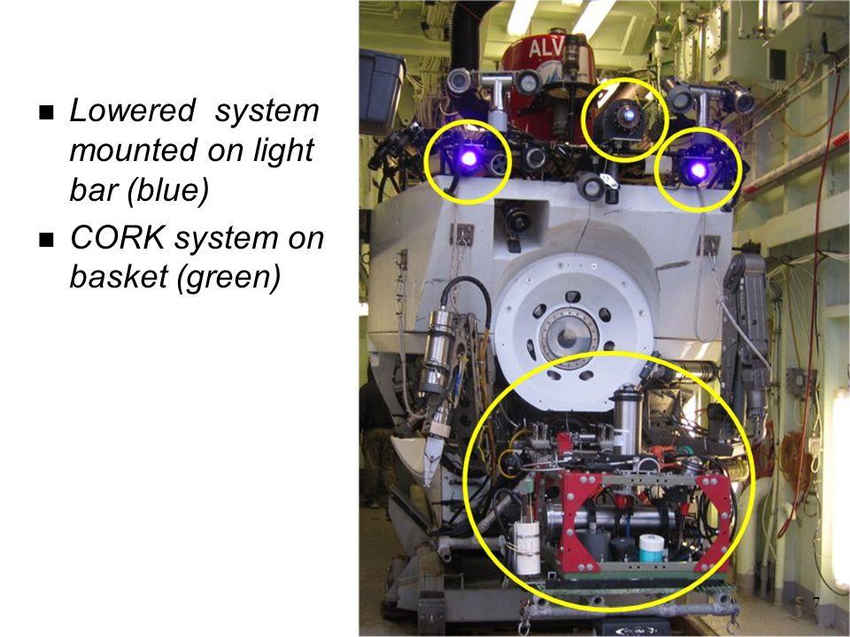 7 Lowered system mounted on light bar (blue) CORK system on basket (green)