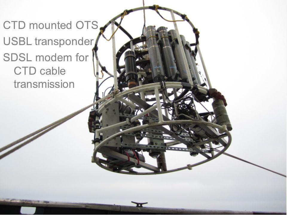 9 CTD mounted OTS USBL transponder SDSL modem for CTD cable transmission