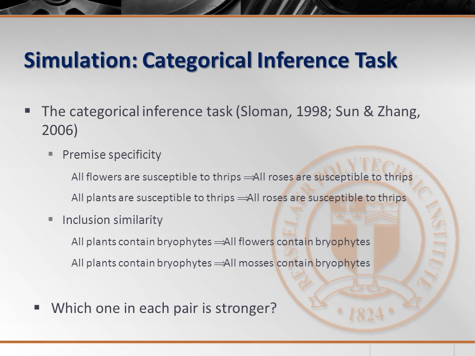 Simulation: Categorical Inference Task  The categorical inference task (Sloman, 1998; Sun & Zhang, 2006)  Premise specificity All flowers are susceptible to thrips  All roses are susceptible to thrips All plants are susceptible to thrips  All roses are susceptible to thrips  Inclusion similarity All plants contain bryophytes  All flowers contain bryophytes All plants contain bryophytes  All mosses contain bryophytes  Which one in each pair is stronger?
