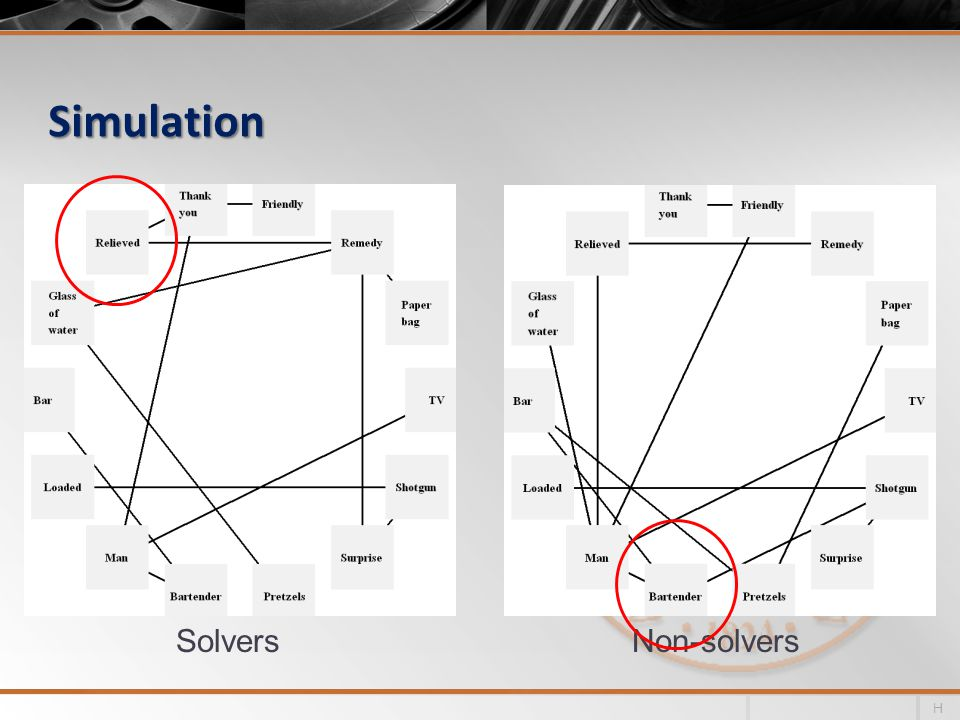 Simulation SolversNon-solvers H