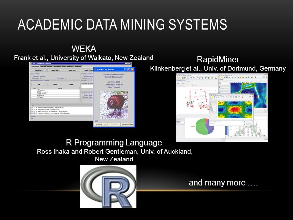 WEKA Frank et al., University of Waikato, New Zealand ACADEMIC DATA MINING SYSTEMS RapidMiner Klinkenberg et al., Univ.