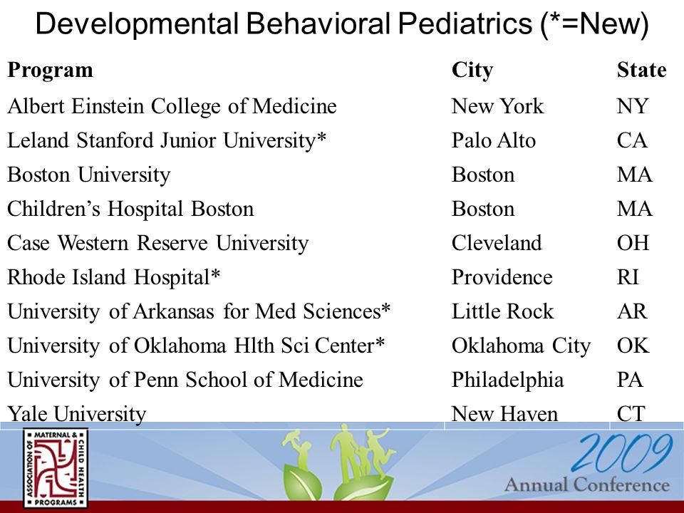 Developmental Behavioral Pediatrics (*=New) ProgramCityState Albert Einstein College of MedicineNew YorkNY Leland Stanford Junior University*Palo Alto