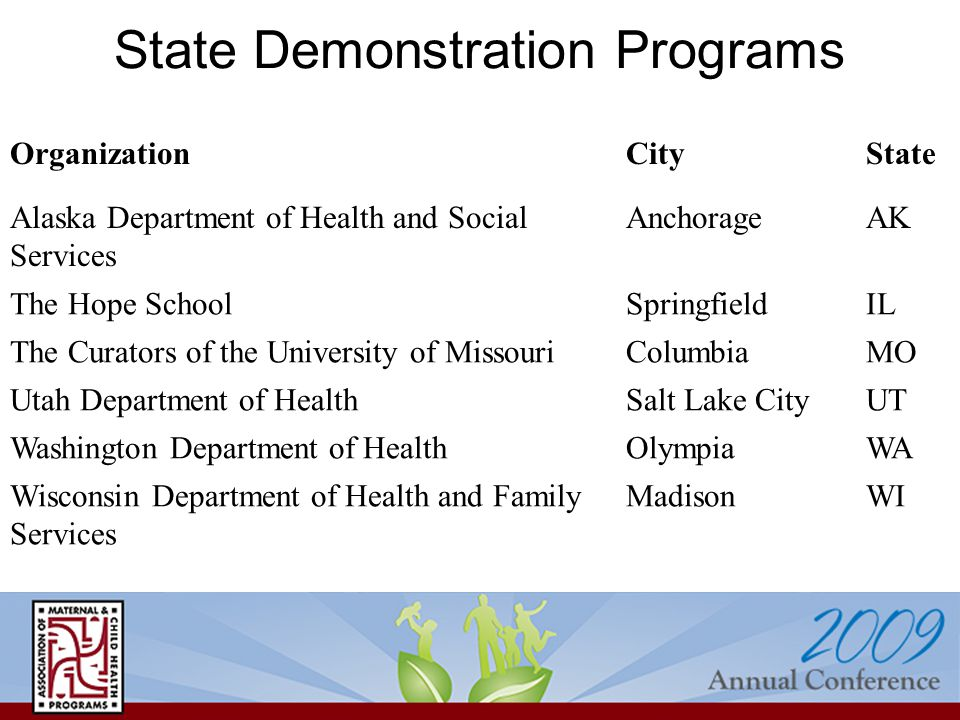 State Demonstration Programs OrganizationCityState Alaska Department of Health and Social Services AnchorageAK The Hope SchoolSpringfieldIL The Curato
