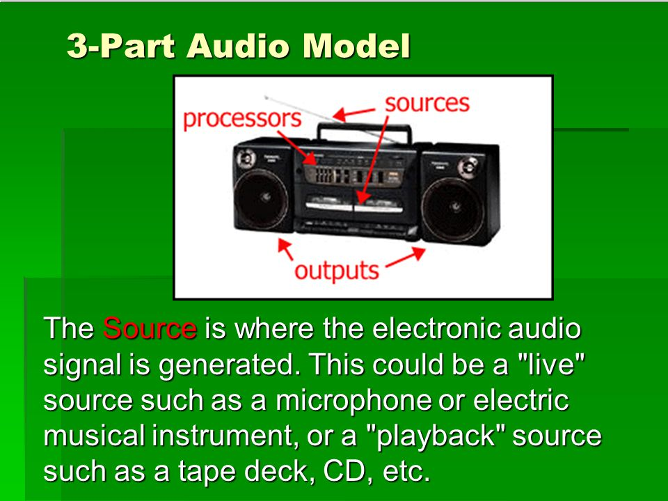 3-Part Audio Model The Source is where the electronic audio signal is generated.