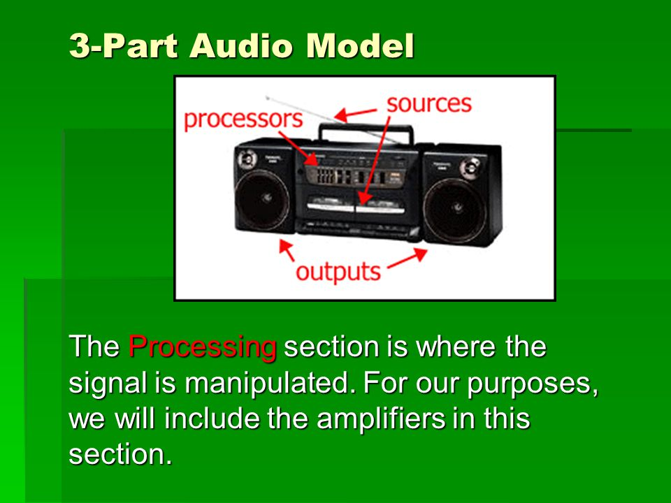 3-Part Audio Model The Processing section is where the signal is manipulated.