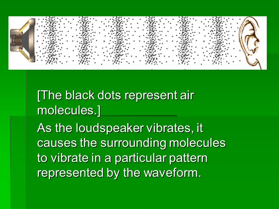 [The black dots represent air molecules.] As the loudspeaker vibrates, it causes the surrounding molecules to vibrate in a particular pattern represented by the waveform.