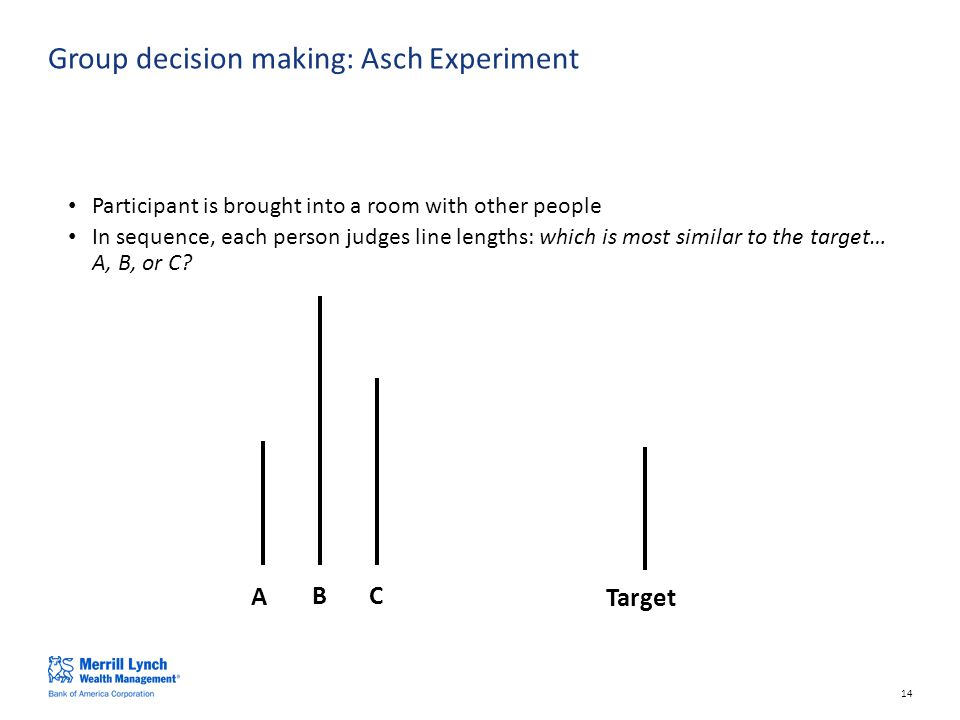 14 Participant is brought into a room with other people In sequence, each person judges line lengths: which is most similar to the target… A, B, or C.