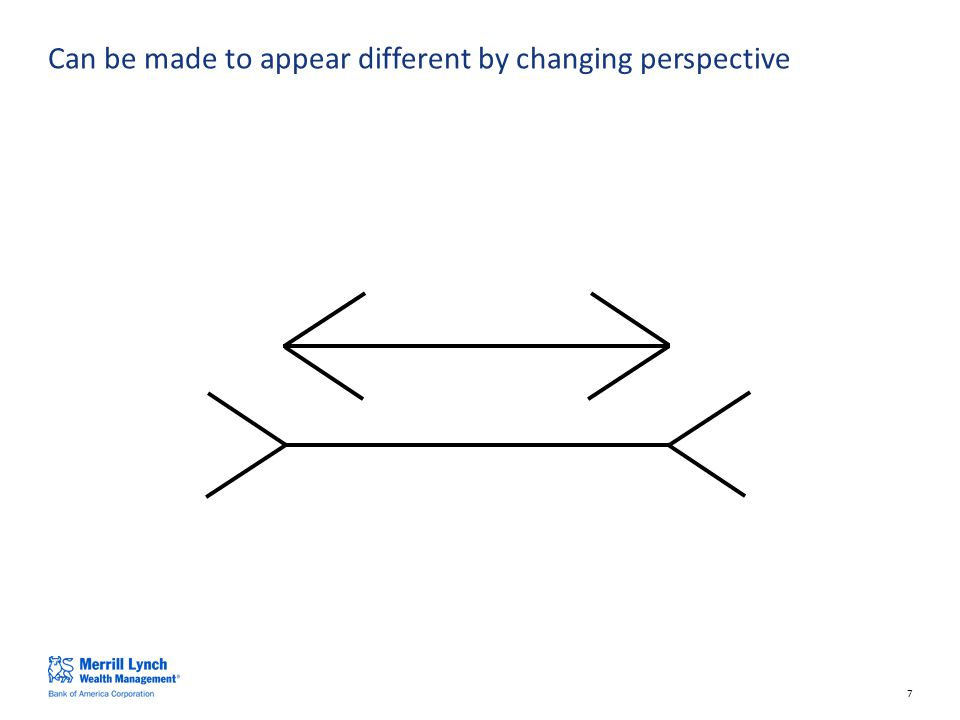 7 Can be made to appear different by changing perspective