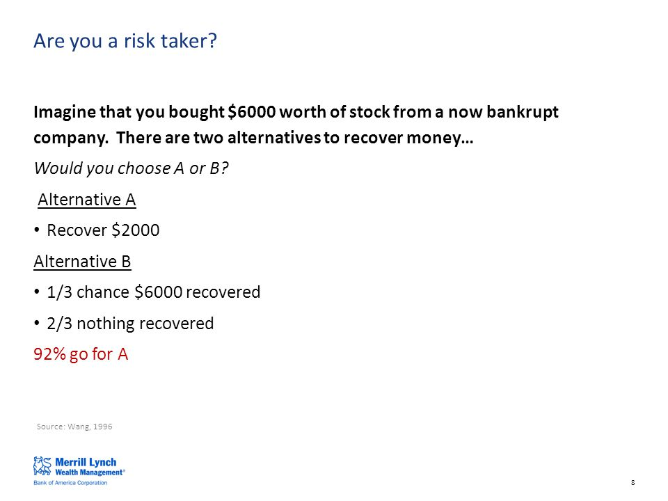 8 Imagine that you bought $6000 worth of stock from a now bankrupt company.