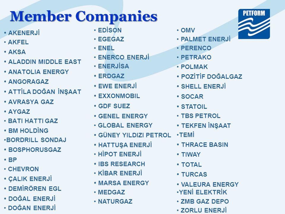 Member Companies AKENERJİ AKFEL AKSA ALADDIN MIDDLE EAST ANATOLIA ENERGY ANGORAGAZ ATTİLA DOĞAN İNŞAAT AVRASYA GAZ AYGAZ BATI HATTI GAZ BM HOLDİNG BORDRILL SONDAJ BOSPHORUSGAZ BP CHEVRON ÇALIK ENERJİ DEMİRÖREN EGL DOĞAL ENERJİ DOĞAN ENERJİ EDİSON EGEGAZ ENEL ENERCO ENERJİ ENERJİSA ERDGAZ EWE ENERJİ EXXONMOBIL GDF SUEZ GENEL ENERGY GLOBAL ENERGY GÜNEY YILDIZI PETROL HATTUŞA ENERJİ HİPOT ENERJİ IBS RESEARCH KİBAR ENERJİ MARSA ENERGY MEDGAZ NATURGAZ OMV PALMET ENERJİ PERENCO PETRAKO POLMAK POZİTİF DOĞALGAZ SHELL ENERJİ SOCAR STATOIL TBS PETROL TEKFEN İNŞAAT TEMİ THRACE BASIN TIWAY TOTAL TURCAS VALEURA ENERGY YENİ ELEKTRİK ZMB GAZ DEPO ZORLU ENERJİ