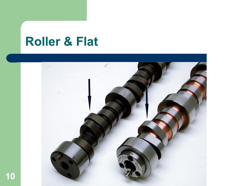 10 Roller & Flat