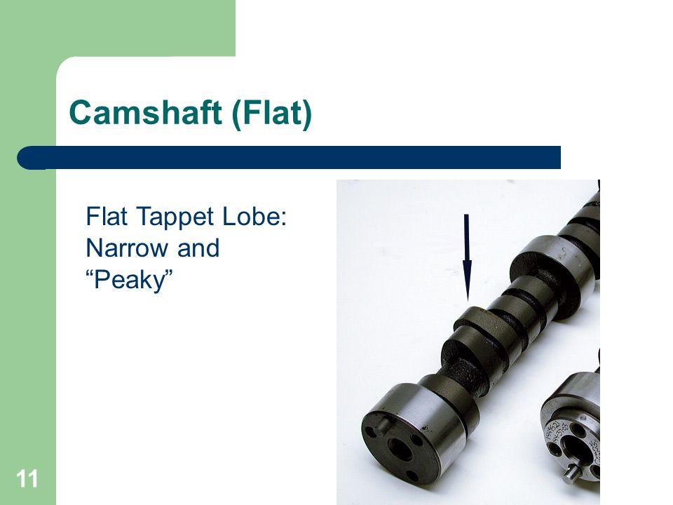 "11 Camshaft (Flat) Flat Tappet Lobe: Narrow and ""Peaky"""