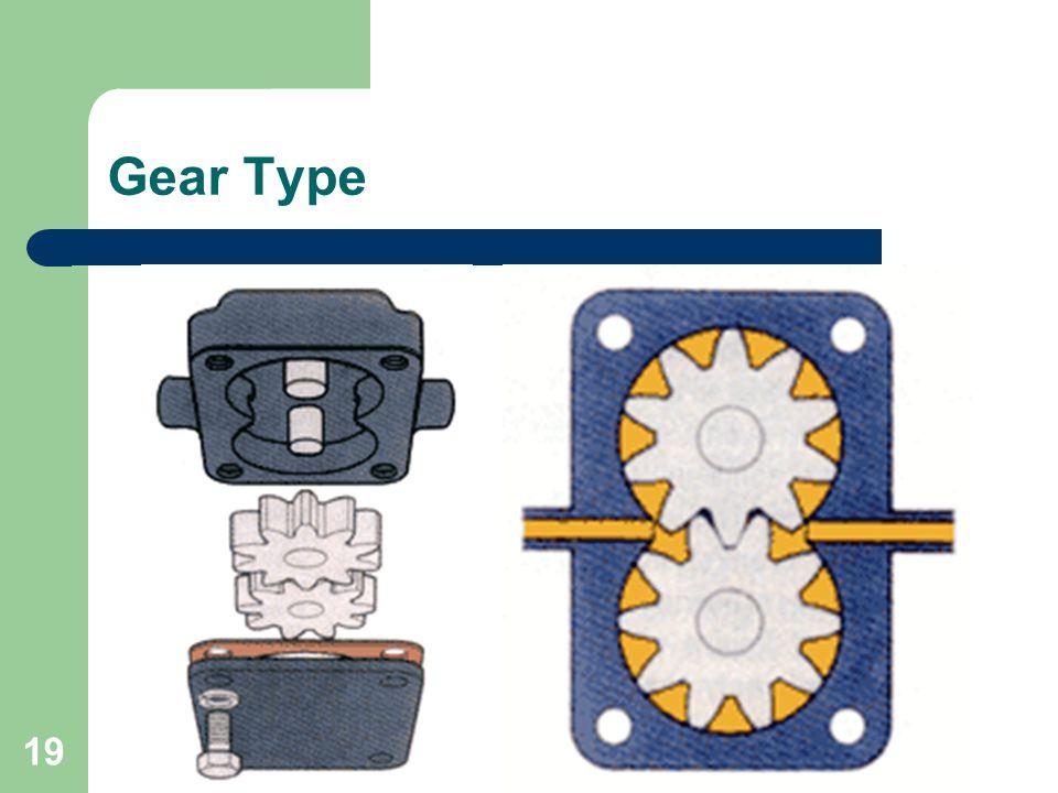 19 Gear Type