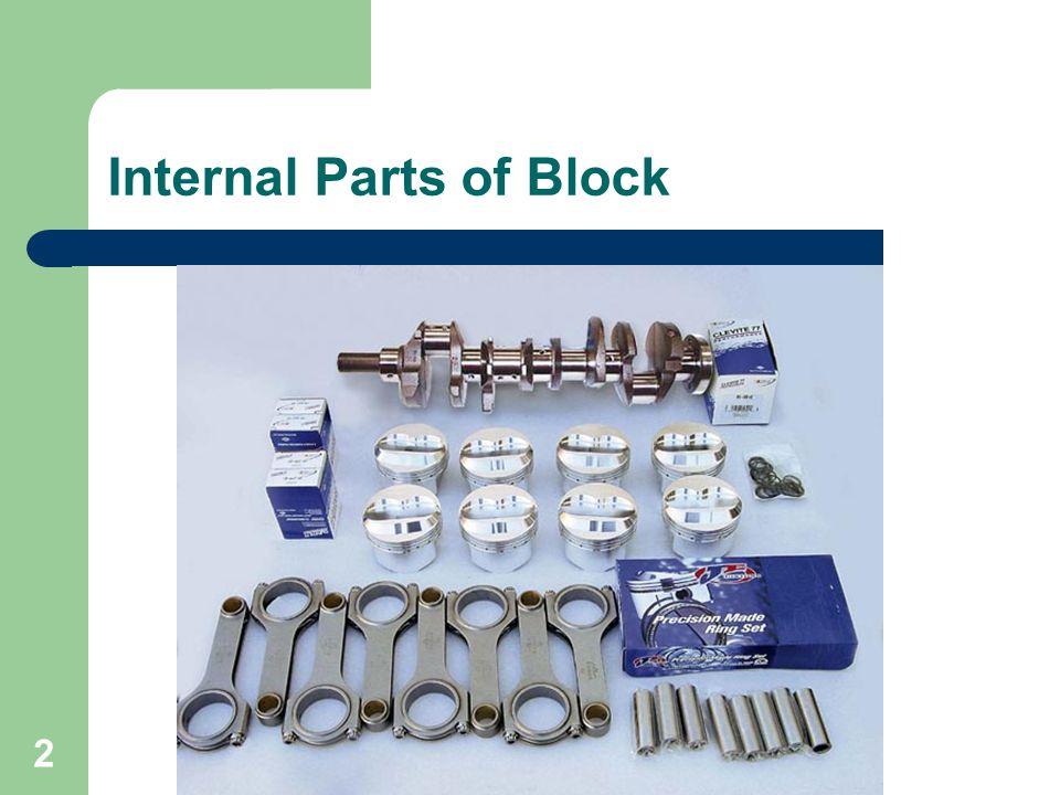 2 Internal Parts of Block