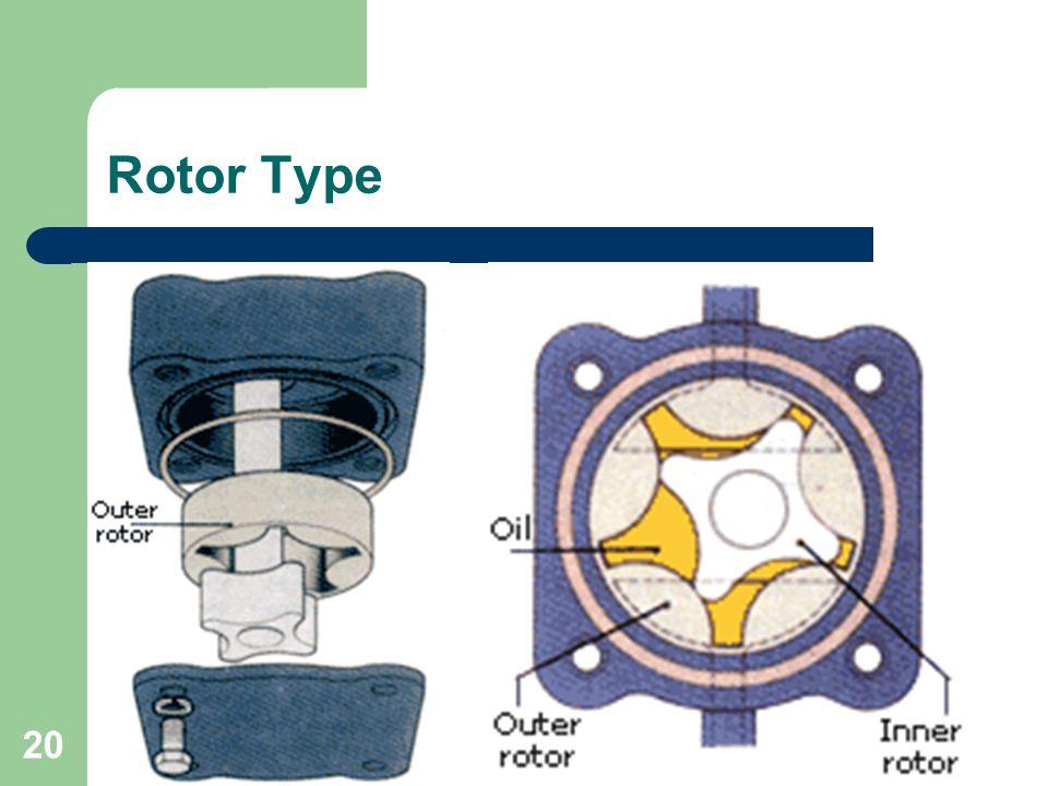 20 Rotor Type