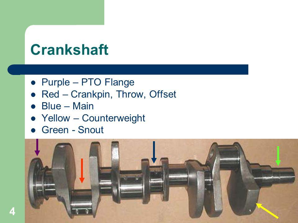 4 Crankshaft Purple – PTO Flange Red – Crankpin, Throw, Offset Blue – Main Yellow – Counterweight Green - Snout