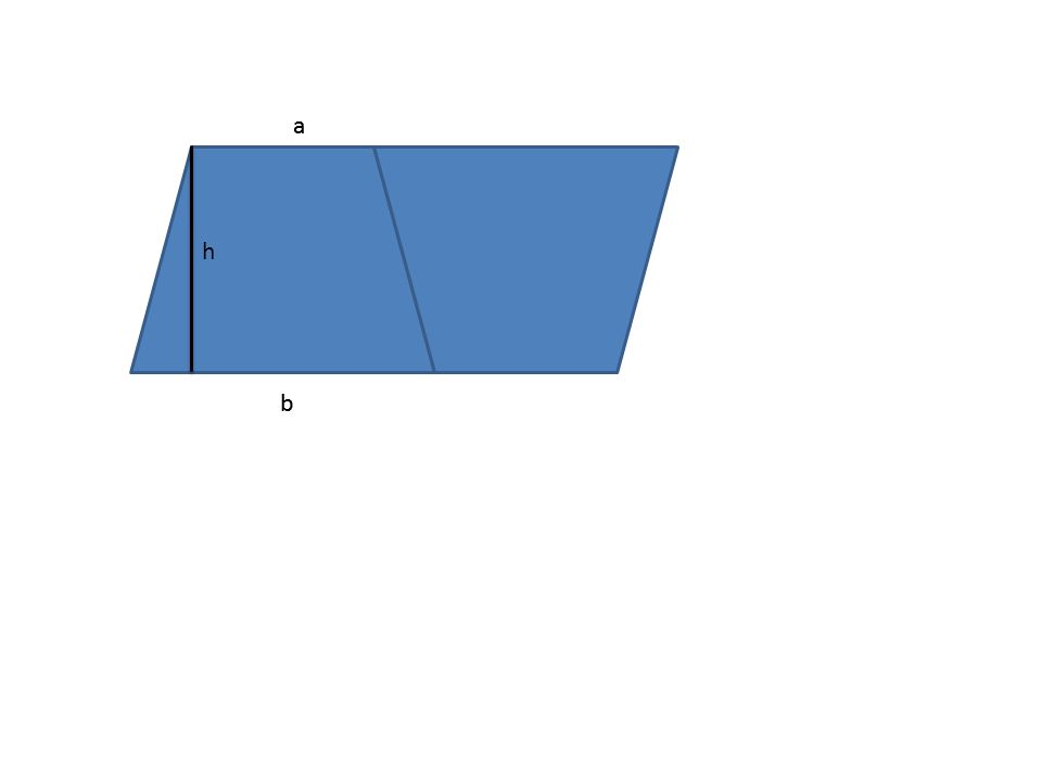 So the blue area is that of a parallelogram and the area is: A = bh = hb A = h(a + b) a b h b a b a