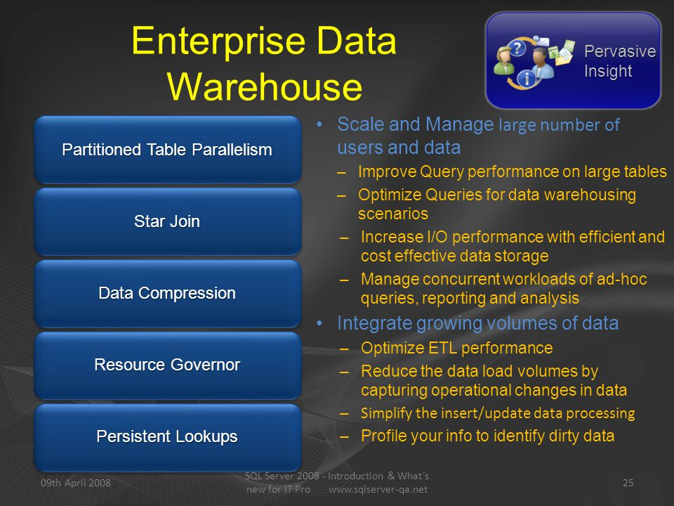 Enterprise Data Warehouse Scale and Manage large number of users and data –Improve Query performance on large tables –Optimize Queries for data warehousing scenarios –Increase I/O performance with efficient and cost effective data storage –Manage concurrent workloads of ad-hoc queries, reporting and analysis Integrate growing volumes of data –Optimize ETL performance –Reduce the data load volumes by capturing operational changes in data – Simplify the insert/update data processing –Profile your info to identify dirty data PervasiveInsight 09th April 200825 SQL Server 2008 - Introduction & What's new for IT Pro www.sqlserver-qa.net