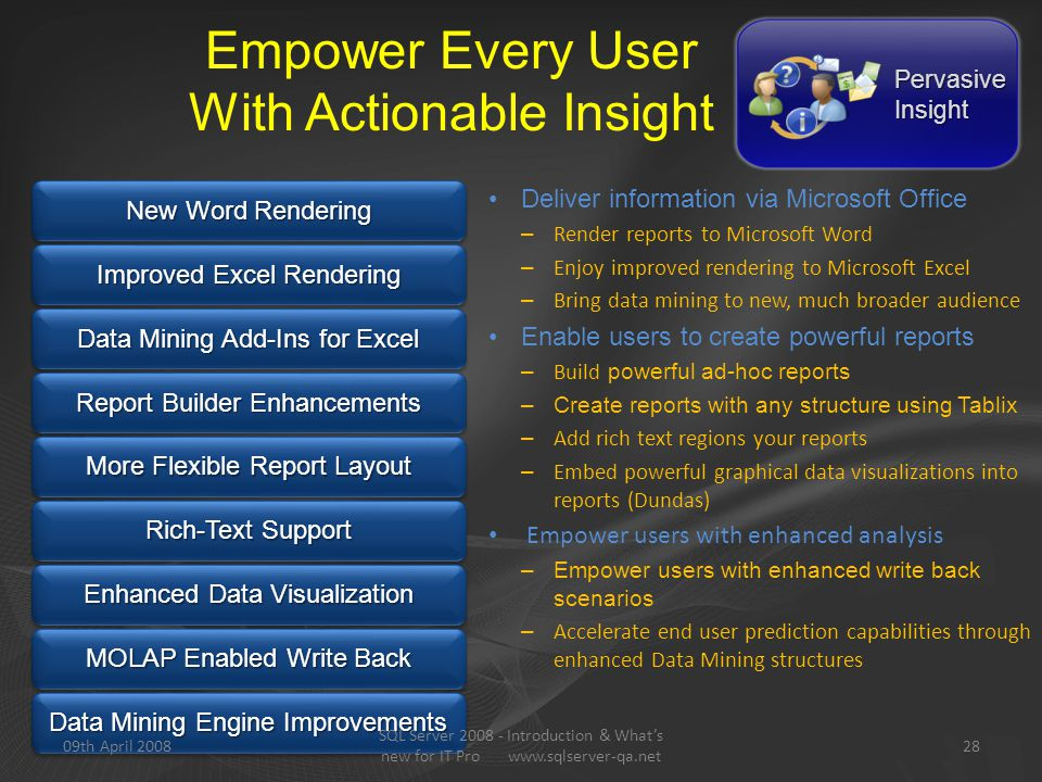 Empower Every User With Actionable Insight Deliver information via Microsoft Office – Render reports to Microsoft Word – Enjoy improved rendering to Microsoft Excel – Bring data mining to new, much broader audience Enable users to create powerful reports – Build powerful ad-hoc reports –Create reports with any structure using Tablix – Add rich text regions your reports – Embed powerful graphical data visualizations into reports (Dundas) Empower users with enhanced analysis –Empower users with enhanced write back scenarios – Accelerate end user prediction capabilities through enhanced Data Mining structures PervasiveInsight 09th April 200828 SQL Server 2008 - Introduction & What's new for IT Pro www.sqlserver-qa.net
