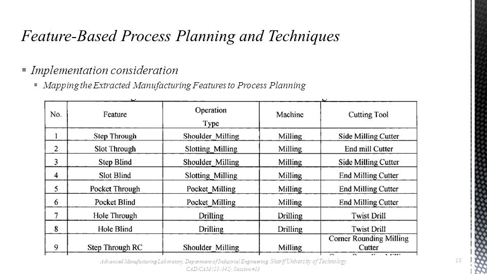  Implementation consideration  Mapping the Extracted Manufacturing Features to Process Planning Advanced Manufacturing Laboratory, Department of Industrial Engineering, Sharif University of Technology CAD/CAM (21-342), Session #19 10