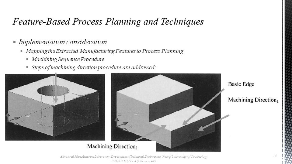  Implementation consideration  Mapping the Extracted Manufacturing Features to Process Planning  Machining Sequence Procedure  Steps of machining direction procedure are addressed: Advanced Manufacturing Laboratory, Department of Industrial Engineering, Sharif University of Technology CAD/CAM (21-342), Session #19 14